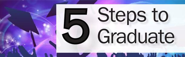 5 steps grad banner.jpg