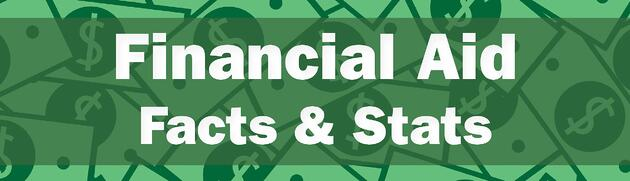 Financial Aid Facts & Stats Banner