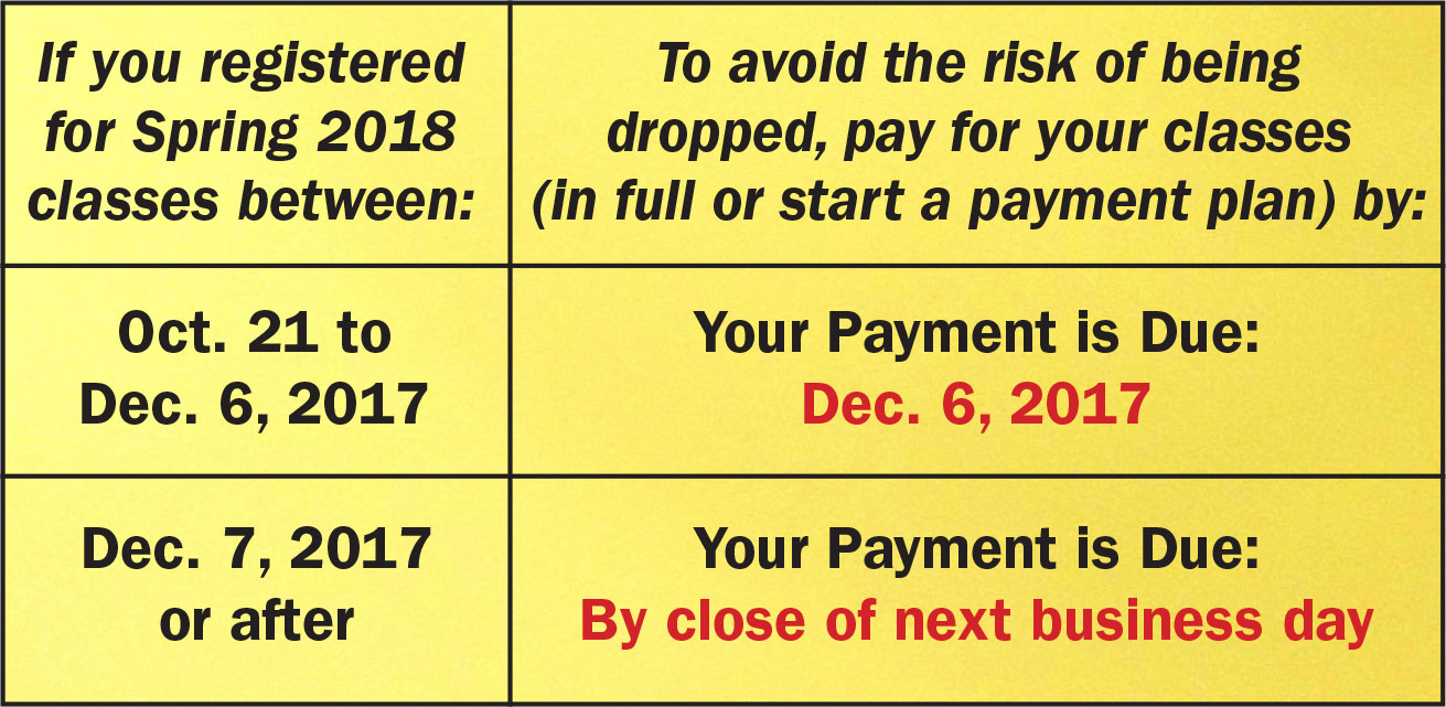 5 reasons why making your payment now is important joliet junior college jjc chart
