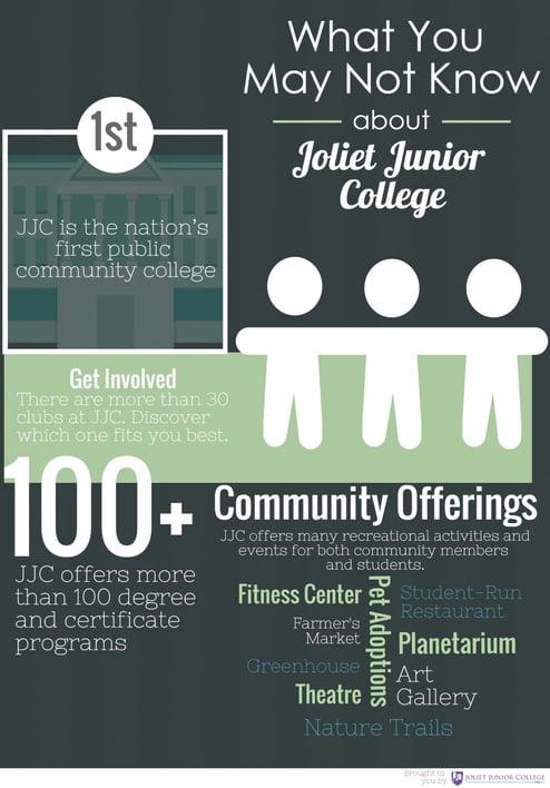 JJC facts